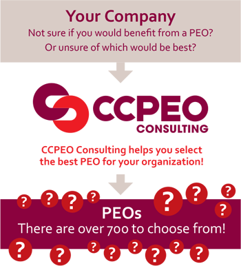 CCPEO Consulting helps you select a PEO